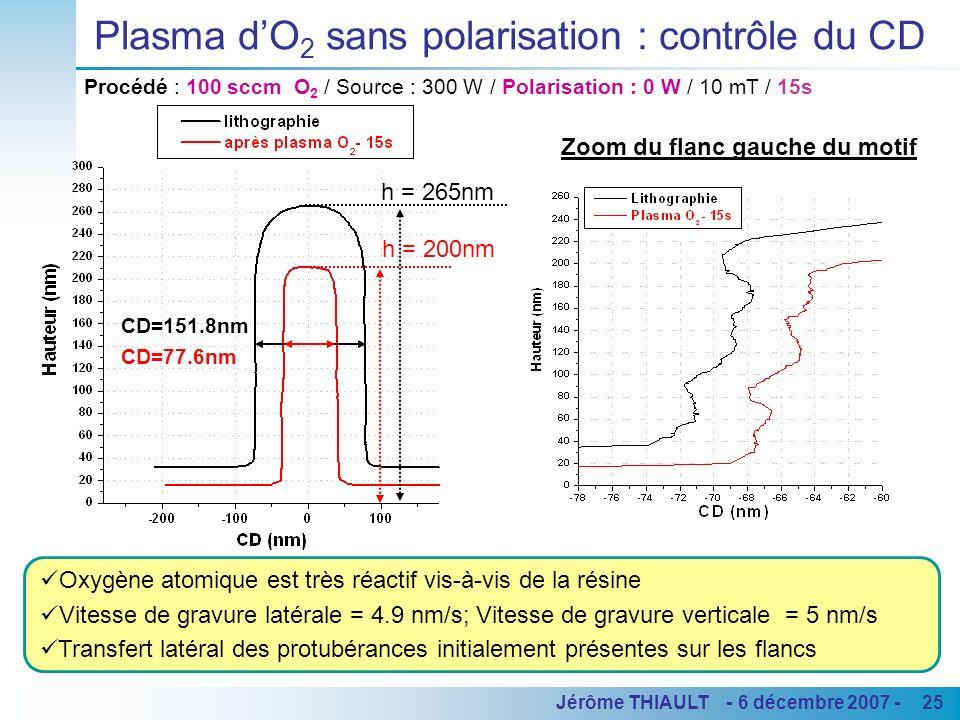 25Jérôme THIAULT - 6 décembre 2007 - Plasma dO 2 sans polarisation : contrôle du CD Oxygène atomique est très réactif vis-à-vis de la résine Vitesse d