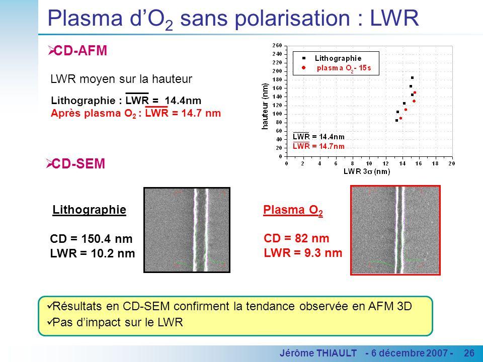 26Jérôme THIAULT - 6 décembre 2007 - Résultats en CD-SEM confirment la tendance observée en AFM 3D Pas dimpact sur le LWR Plasma dO 2 sans polarisatio