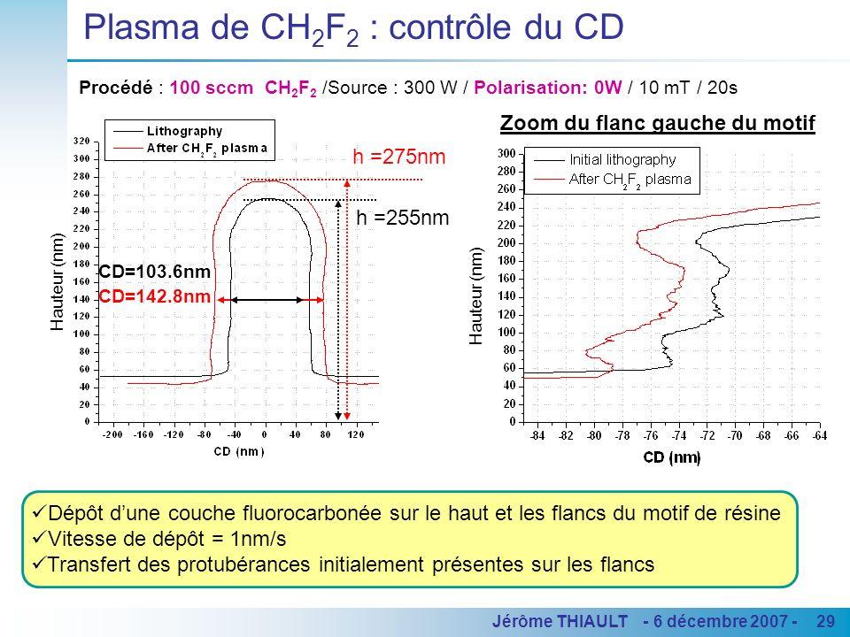 29Jérôme THIAULT - 6 décembre 2007 - h =255nm h =275nm CD=103.6nm CD=142.8nm Dépôt dune couche fluorocarbonée sur le haut et les flancs du motif de ré
