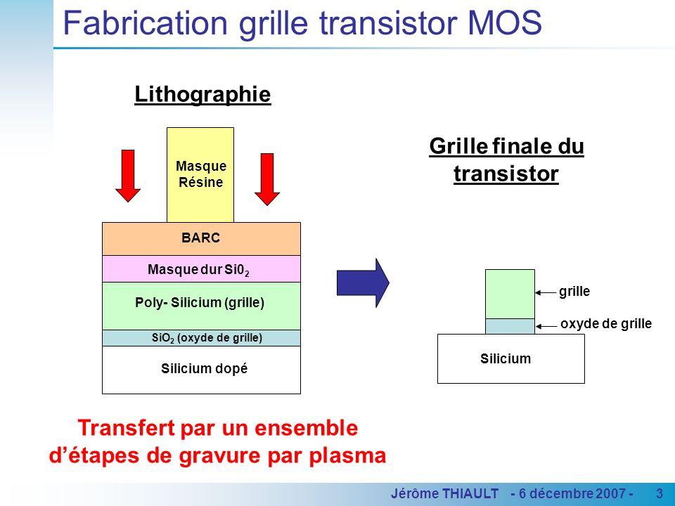 3Jérôme THIAULT - 6 décembre 2007 - Lithographie Fabrication grille transistor MOS Masque Résine BARC Poly- Silicium (grille) SiO 2 (oxyde de grille)