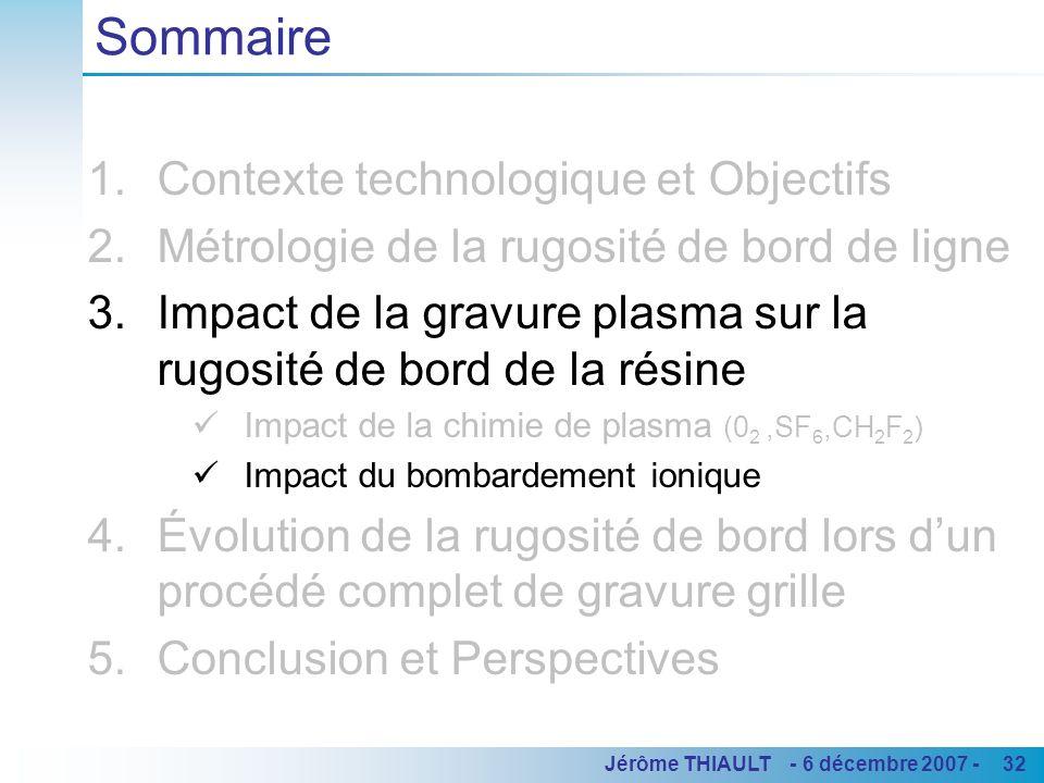 32Jérôme THIAULT - 6 décembre 2007 - 1.Contexte technologique et Objectifs 2.Métrologie de la rugosité de bord de ligne 3.Impact de la gravure plasma