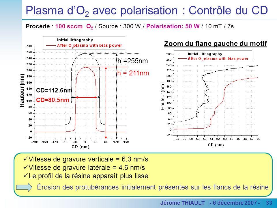 33Jérôme THIAULT - 6 décembre 2007 - h = 211nm CD=112.6nm CD=80.5nm h =255nm Procédé : 100 sccm O 2 / Source : 300 W / Polarisation: 50 W / 10 mT / 7s