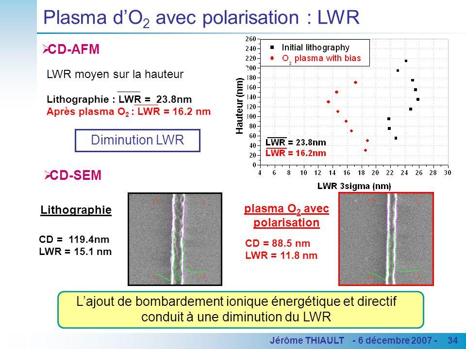 34Jérôme THIAULT - 6 décembre 2007 - Lajout de bombardement ionique énergétique et directif conduit à une diminution du LWR CD = 88.5 nm LWR = 11.8 nm