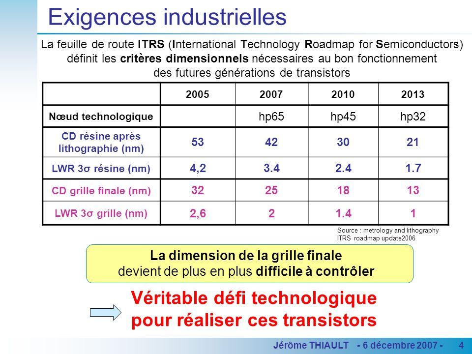 4Jérôme THIAULT - 6 décembre 2007 - 2005200720102013 Nœud technologique hp65hp45hp32 CD résine après lithographie (nm) 53423021 LWR 3σ résine (nm) 4,2