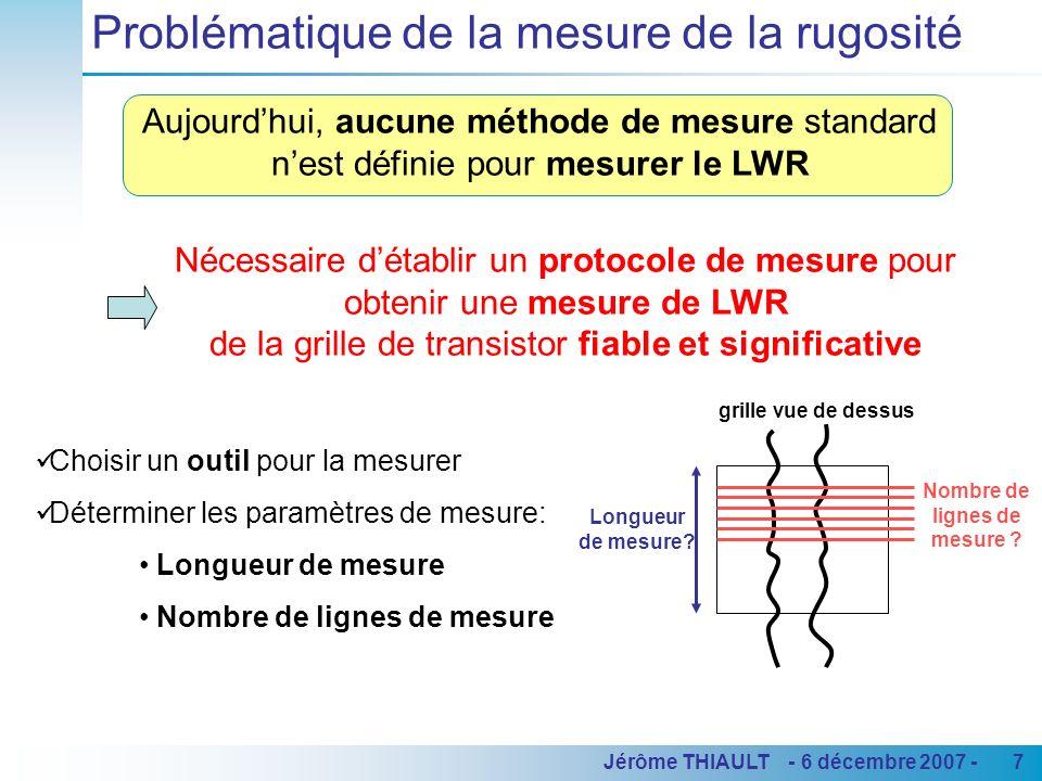 7Jérôme THIAULT - 6 décembre 2007 - Problématique de la mesure de la rugosité Aujourdhui, aucune méthode de mesure standard nest définie pour mesurer