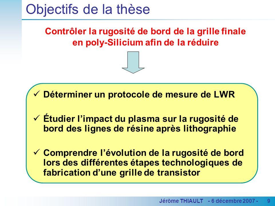 9Jérôme THIAULT - 6 décembre 2007 - Objectifs de la thèse Déterminer un protocole de mesure de LWR Étudier limpact du plasma sur la rugosité de bord d