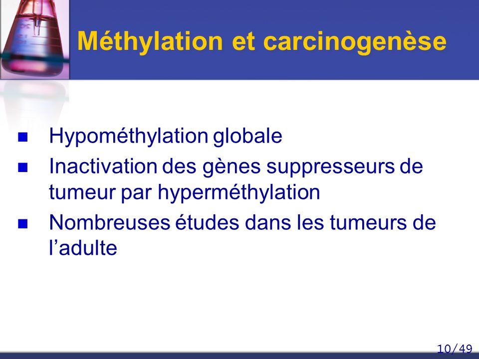10/49 Méthylation et carcinogenèse Hypométhylation globale Inactivation des gènes suppresseurs de tumeur par hyperméthylation Nombreuses études dans l