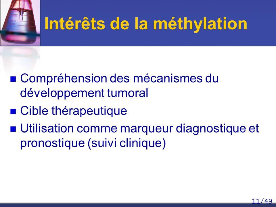 11/49 Intérêts de la méthylation Compréhension des mécanismes du développement tumoral Cible thérapeutique Utilisation comme marqueur diagnostique et