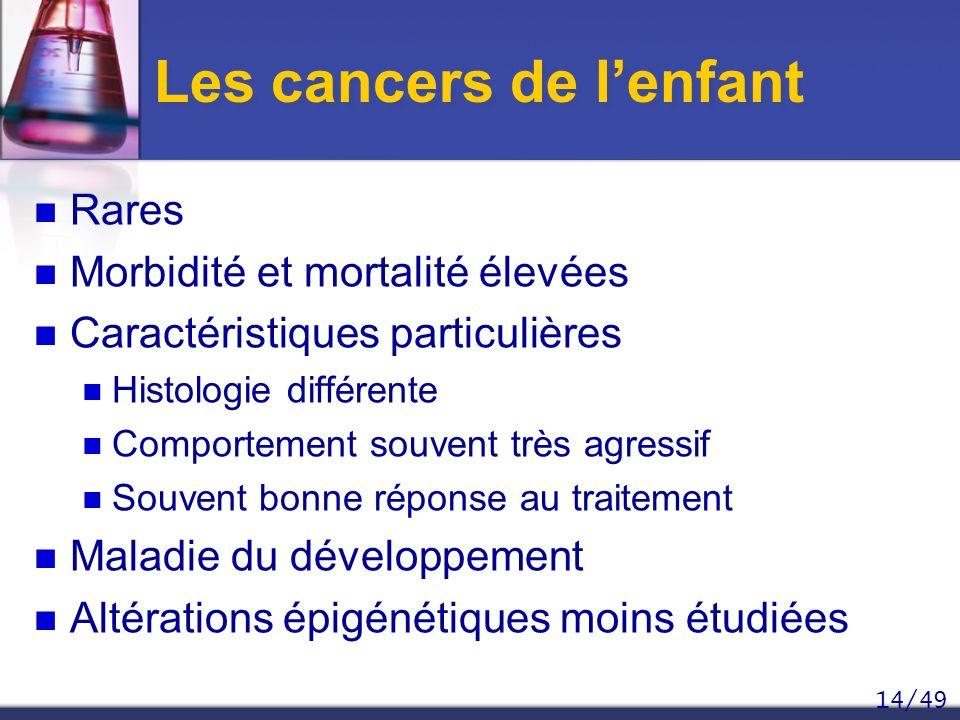14/49 Les cancers de lenfant Rares Morbidité et mortalité élevées Caractéristiques particulières Histologie différente Comportement souvent très agres