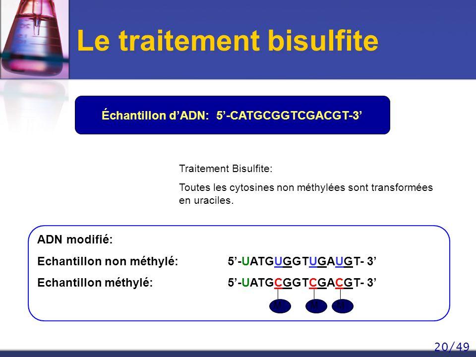 20/49 Le traitement bisulfite Échantillon dADN: 5-CATGCGGTCGACGT-3 ADN modifié: Echantillon non méthylé: 5-UATGUGGTUGAUGT- 3 Echantillon méthylé: 5-UA