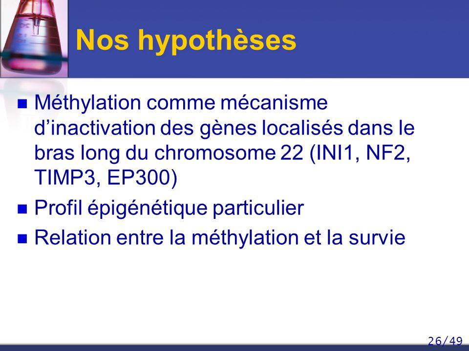 26/49 Nos hypothèses Méthylation comme mécanisme dinactivation des gènes localisés dans le bras long du chromosome 22 (INI1, NF2, TIMP3, EP300) Profil