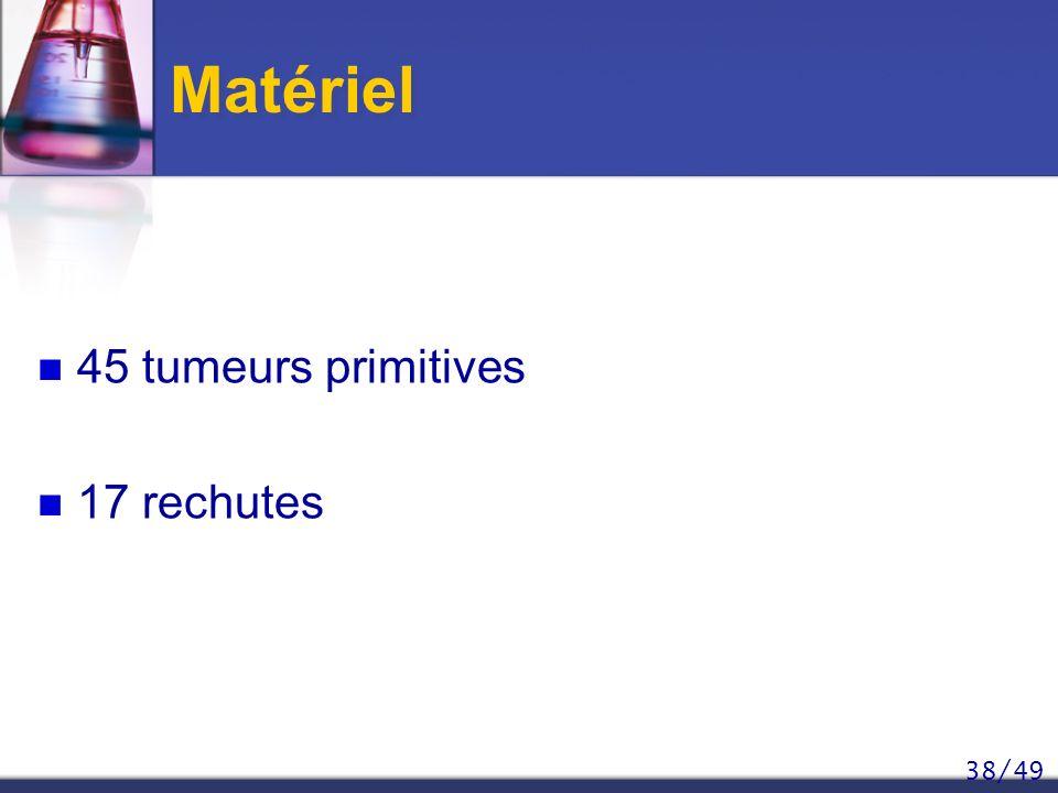 38/49 Matériel 45 tumeurs primitives 17 rechutes
