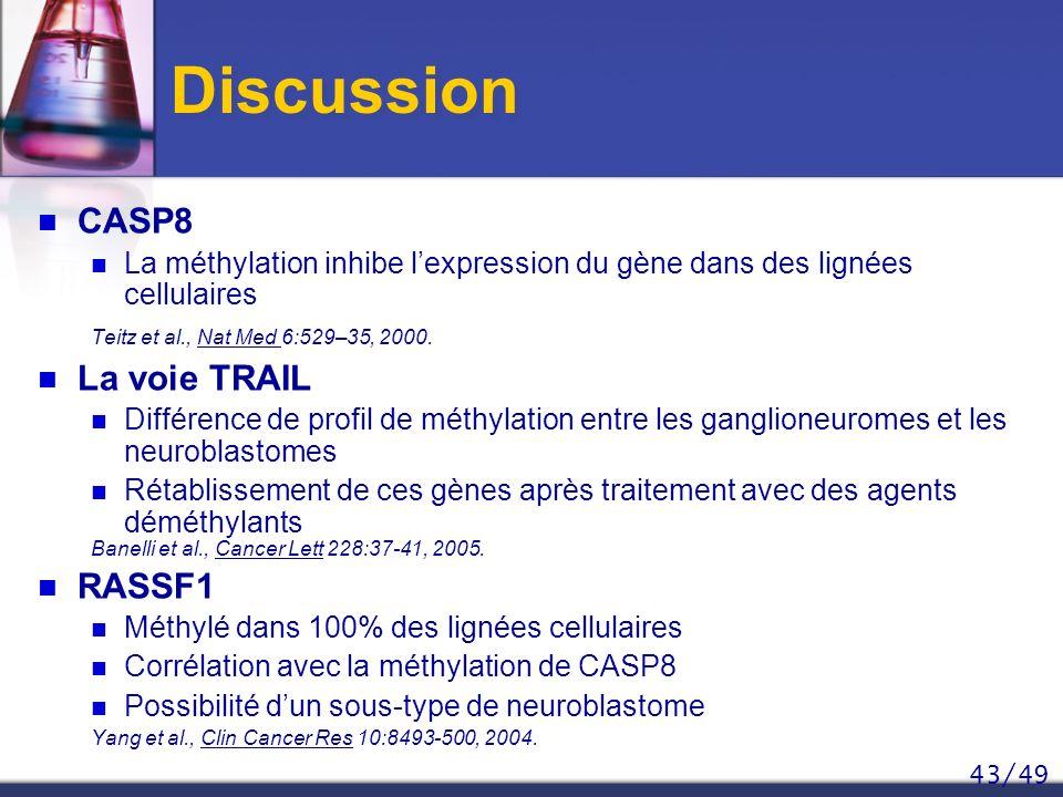 43/49 Discussion CASP8 La méthylation inhibe lexpression du gène dans des lignées cellulaires Teitz et al., Nat Med 6:529–35, 2000. La voie TRAIL Diff