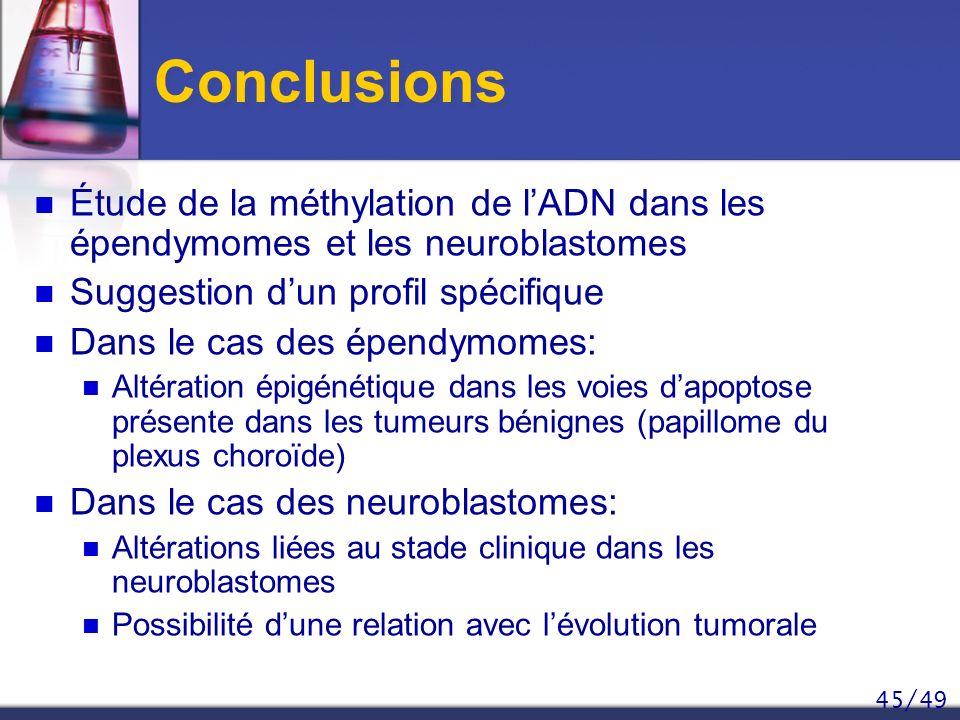 45/49 Conclusions Étude de la méthylation de lADN dans les épendymomes et les neuroblastomes Suggestion dun profil spécifique Dans le cas des épendymo