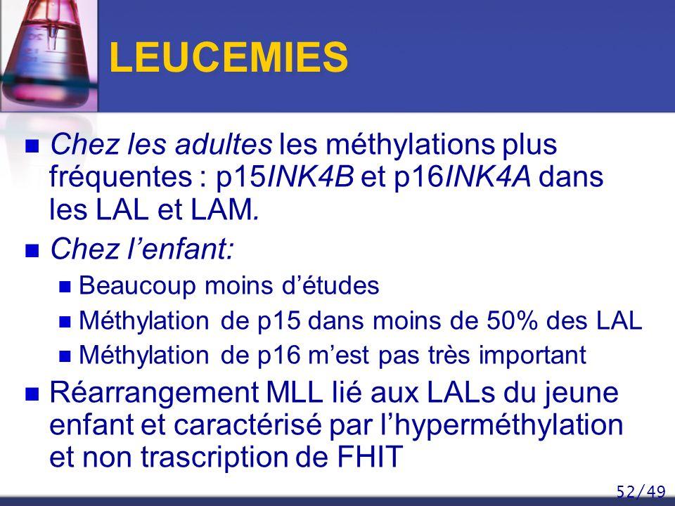 52/49 LEUCEMIES Chez les adultes les méthylations plus fréquentes : p15INK4B et p16INK4A dans les LAL et LAM. Chez lenfant: Beaucoup moins détudes Mét