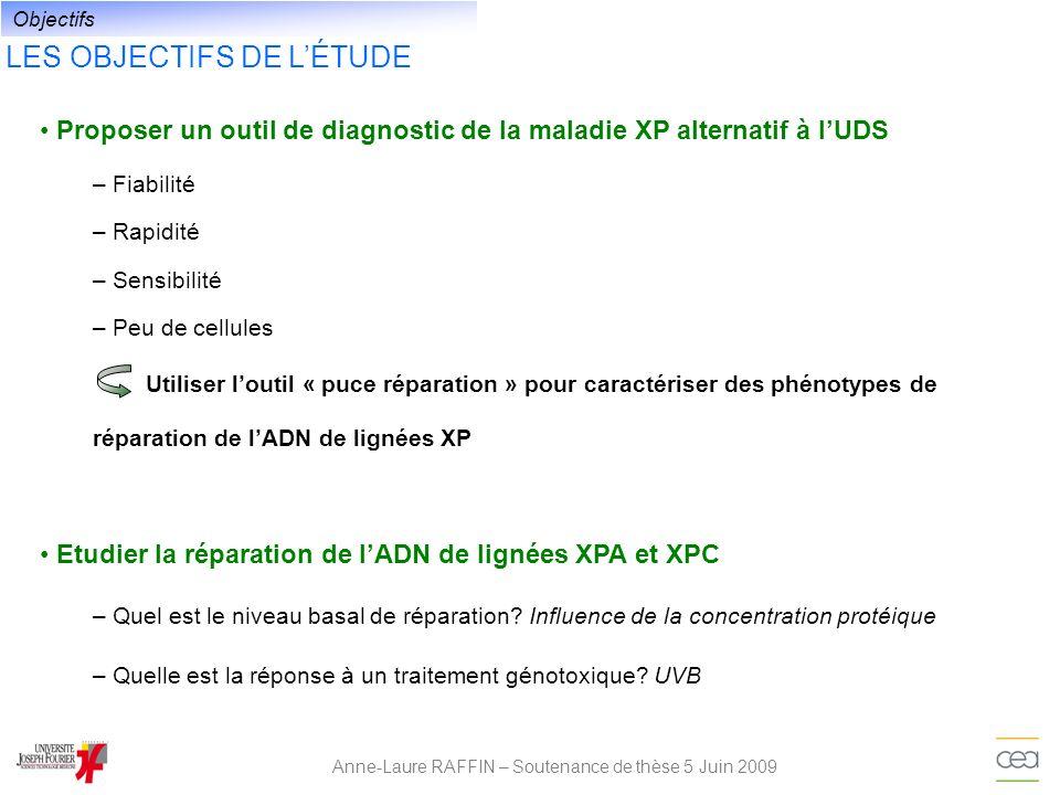 Anne-Laure RAFFIN – Soutenance de thèse 5 Juin 2009 LES OBJECTIFS DE LÉTUDE Proposer un outil de diagnostic de la maladie XP alternatif à lUDS – Fiabi