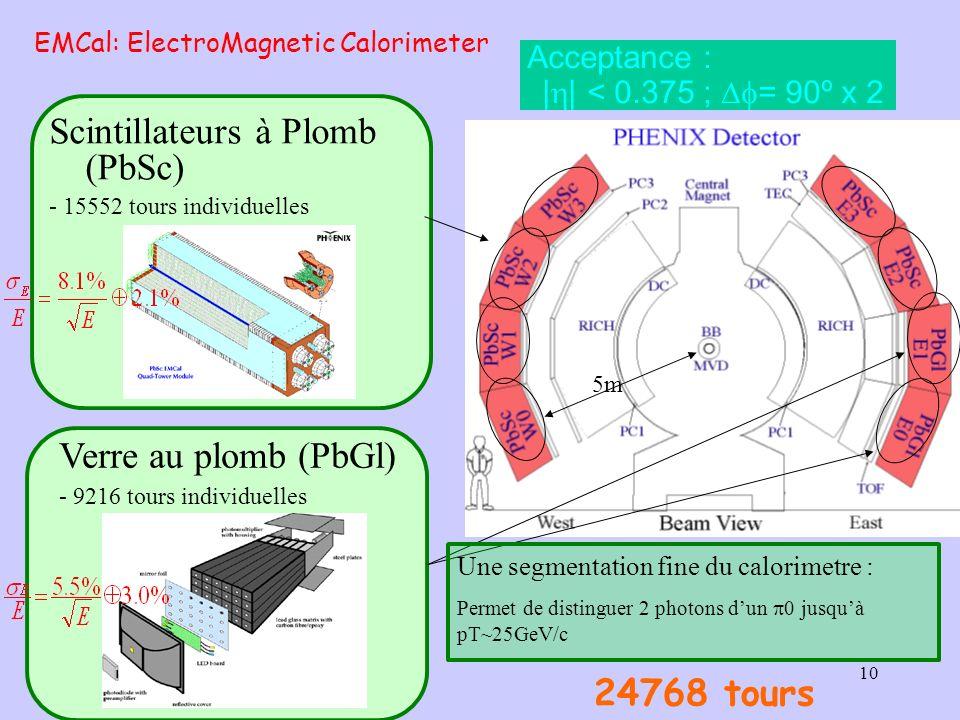 10 Scintillateurs à Plomb (PbSc) - 15552 tours individuelles Verre au plomb (PbGl) - 9216 tours individuelles Une segmentation fine du calorimetre : P