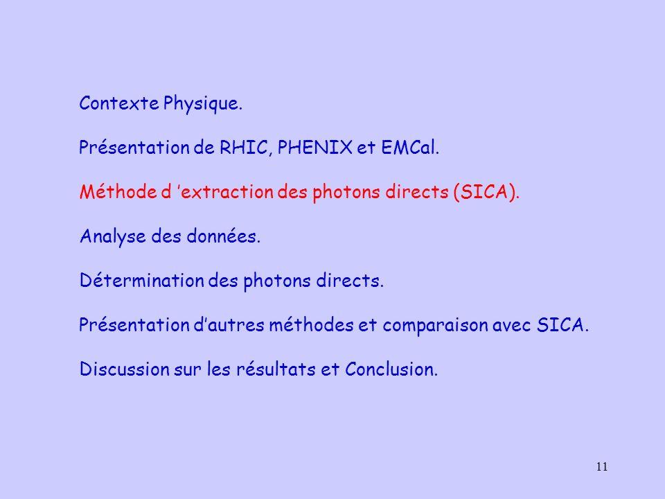 11 Contexte Physique. Présentation de RHIC, PHENIX et EMCal. Méthode d extraction des photons directs (SICA). Analyse des données. Détermination des p