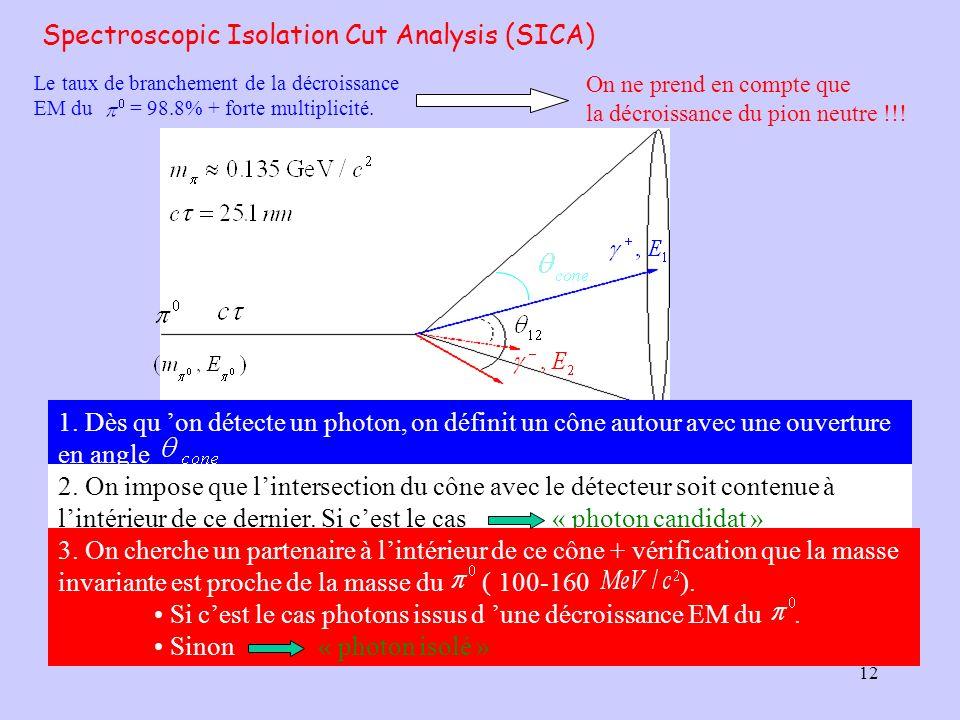 12 Spectroscopic Isolation Cut Analysis (SICA) Le taux de branchement de la décroissance EM du = 98.8% + forte multiplicité. On ne prend en compte que