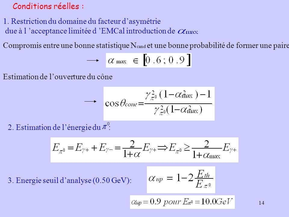 14 1. Restriction du domaine du facteur dasymétrie due à l acceptance limitée d EMCal introduction de 2. Estimation de lénergie du : 3. Energie seuil