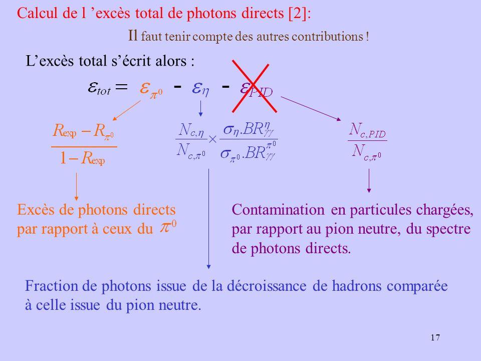17 Calcul de l excès total de photons directs [2]: Lexcès total sécrit alors : Fraction de photons issue de la décroissance de hadrons comparée à cell