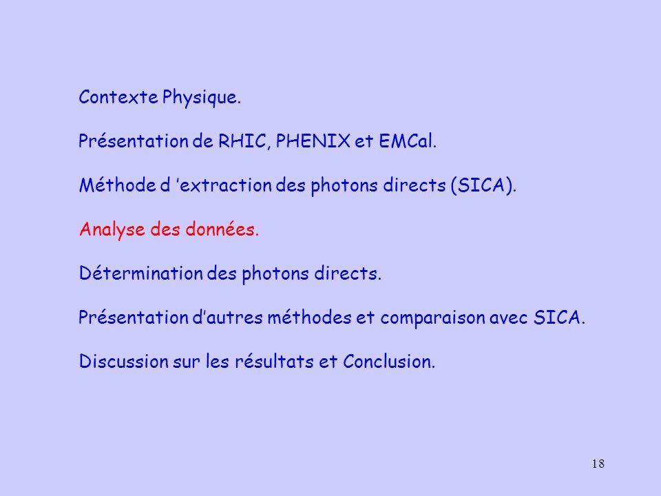18 Contexte Physique. Présentation de RHIC, PHENIX et EMCal. Méthode d extraction des photons directs (SICA). Analyse des données. Détermination des p