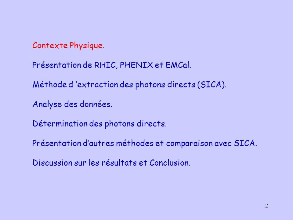 2 Contexte Physique. Présentation de RHIC, PHENIX et EMCal. Méthode d extraction des photons directs (SICA). Analyse des données. Détermination des ph