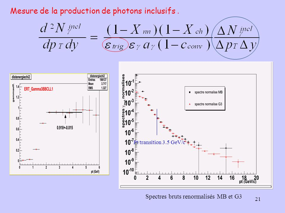21 Mesure de la production de photons inclusifs. Spectres bruts renormalisés MB et G3 Pt transition 3.5 GeV/c