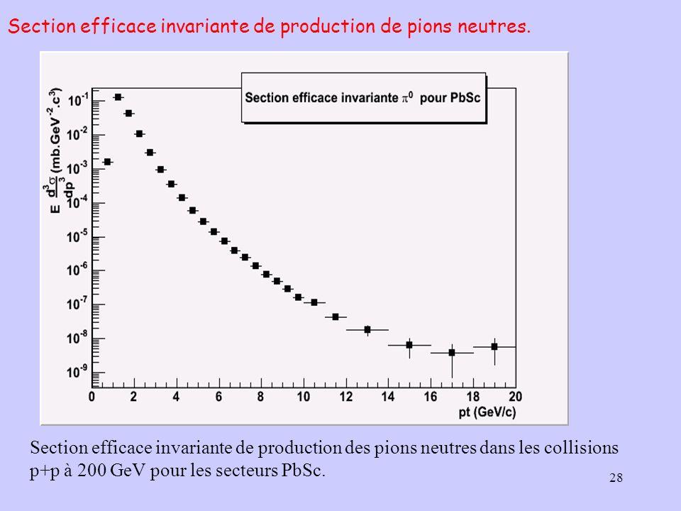 28 Section efficace invariante de production des pions neutres dans les collisions p+p à 200 GeV pour les secteurs PbSc. Section efficace invariante d