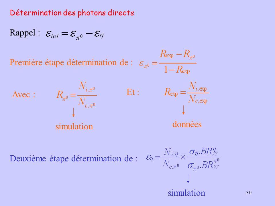 30 Détermination des photons directs Rappel : Première étape détermination de : Avec : Et : simulation données Deuxième étape détermination de : simul