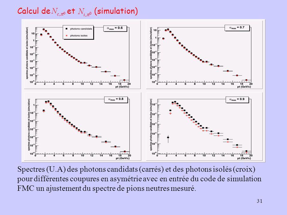 31 Spectres (U.A) des photons candidats (carrés) et des photons isolés (croix) pour différentes coupures en asymétrie avec en entrée du code de simula