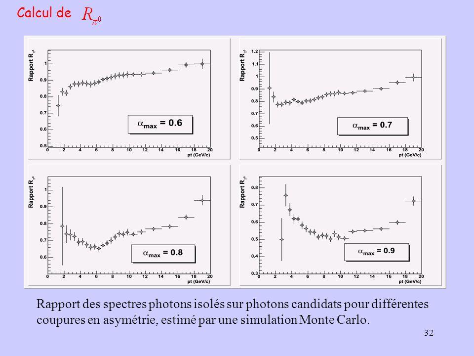 32 Rapport des spectres photons isolés sur photons candidats pour différentes coupures en asymétrie, estimé par une simulation Monte Carlo. Calcul de
