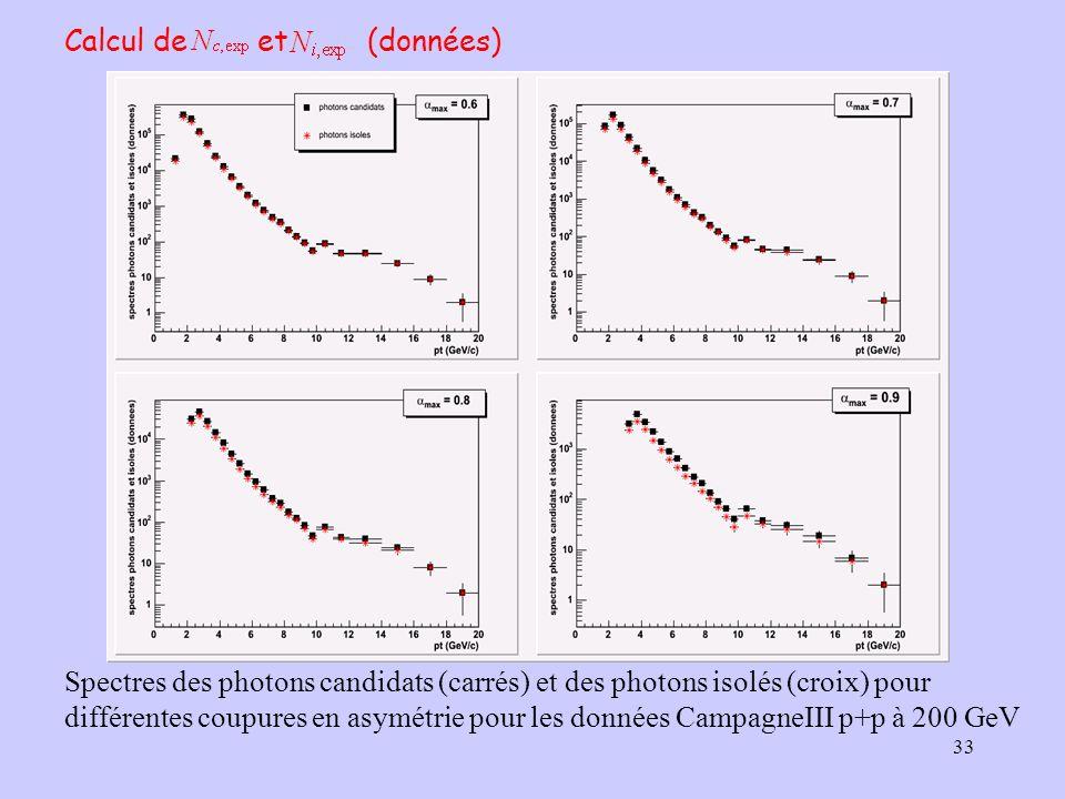 33 Spectres des photons candidats (carrés) et des photons isolés (croix) pour différentes coupures en asymétrie pour les données CampagneIII p+p à 200