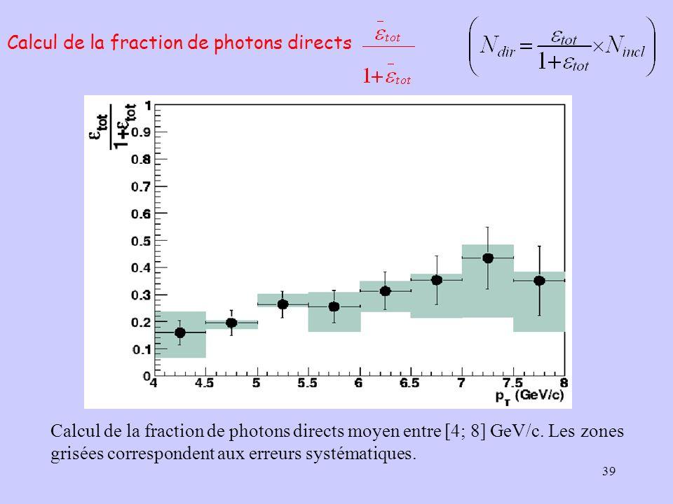 39 Calcul de la fraction de photons directs Calcul de la fraction de photons directs moyen entre [4; 8] GeV/c. Les zones grisées correspondent aux err