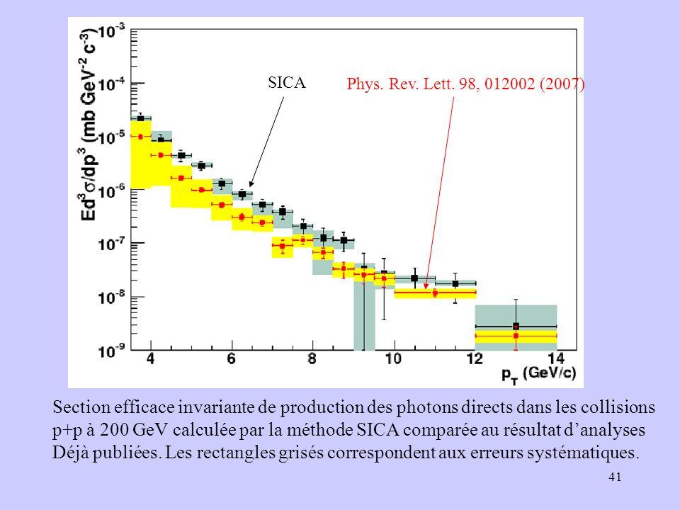 41 Section efficace invariante de production des photons directs dans les collisions p+p à 200 GeV calculée par la méthode SICA comparée au résultat d