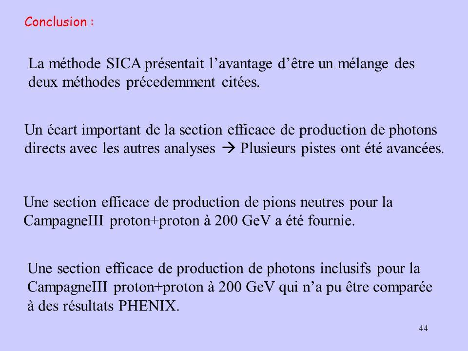 44 Conclusion : La méthode SICA présentait lavantage dêtre un mélange des deux méthodes précedemment citées. Un écart important de la section efficace