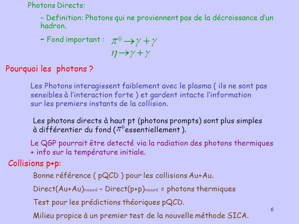 6 Bonne référence ( pQCD ) pour les collisions Au+Au. Direct(Au+Au) mesuré – Direct(p+p) mesuré = photons thermiques Test pour les prédictions théoriq