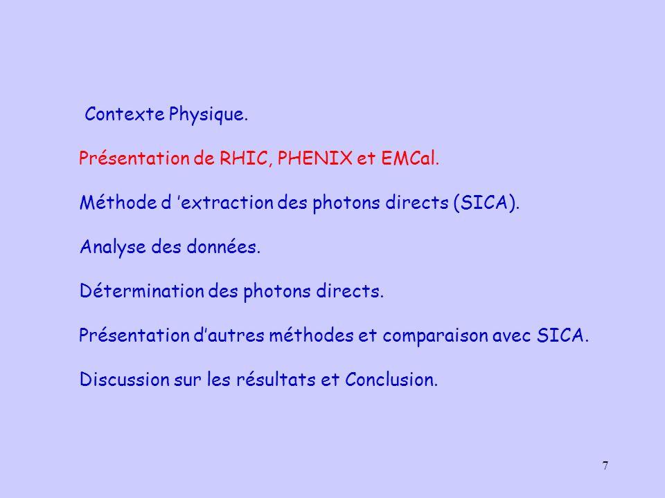 7 Contexte Physique. Présentation de RHIC, PHENIX et EMCal. Méthode d extraction des photons directs (SICA). Analyse des données. Détermination des ph