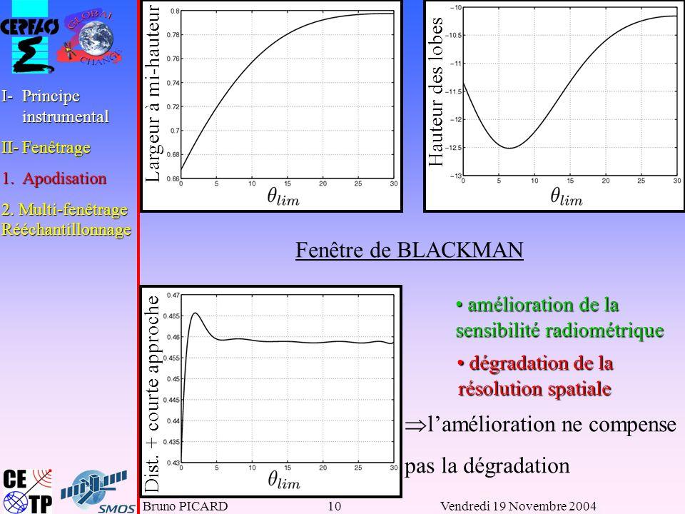 Bruno PICARD10Vendredi 19 Novembre 2004 Largeur à mi-hauteur Hauteur des lobes dégradation de la résolution spatiale dégradation de la résolution spatiale amélioration de la sensibilité radiométrique amélioration de la sensibilité radiométrique Dist.