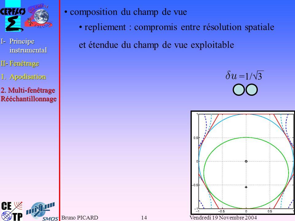 Bruno PICARD14Vendredi 19 Novembre 2004 composition du champ de vue repliement : compromis entre résolution spatiale et étendue du champ de vue exploitable I-Principe instrumental II-Fenêtrage 1.Apodisation 2.
