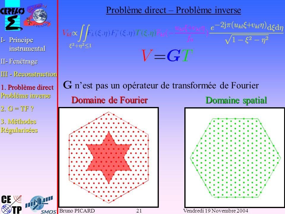 Bruno PICARD21Vendredi 19 Novembre 2004 Problème direct – Problème inverse Domaine de Fourier Domaine spatial nest pas un opérateur de transformée de Fourier I-Principe instrumental II-Fenêtrage III - Reconstruction 1.