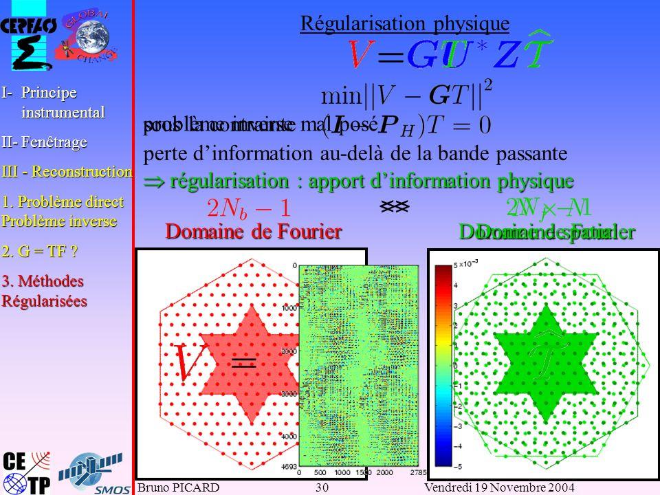 Bruno PICARD30Vendredi 19 Novembre 2004 problème inverse mal posé sous la contrainte Domaine de Fourier I-Principe instrumental II-Fenêtrage III - Reconstruction 1.