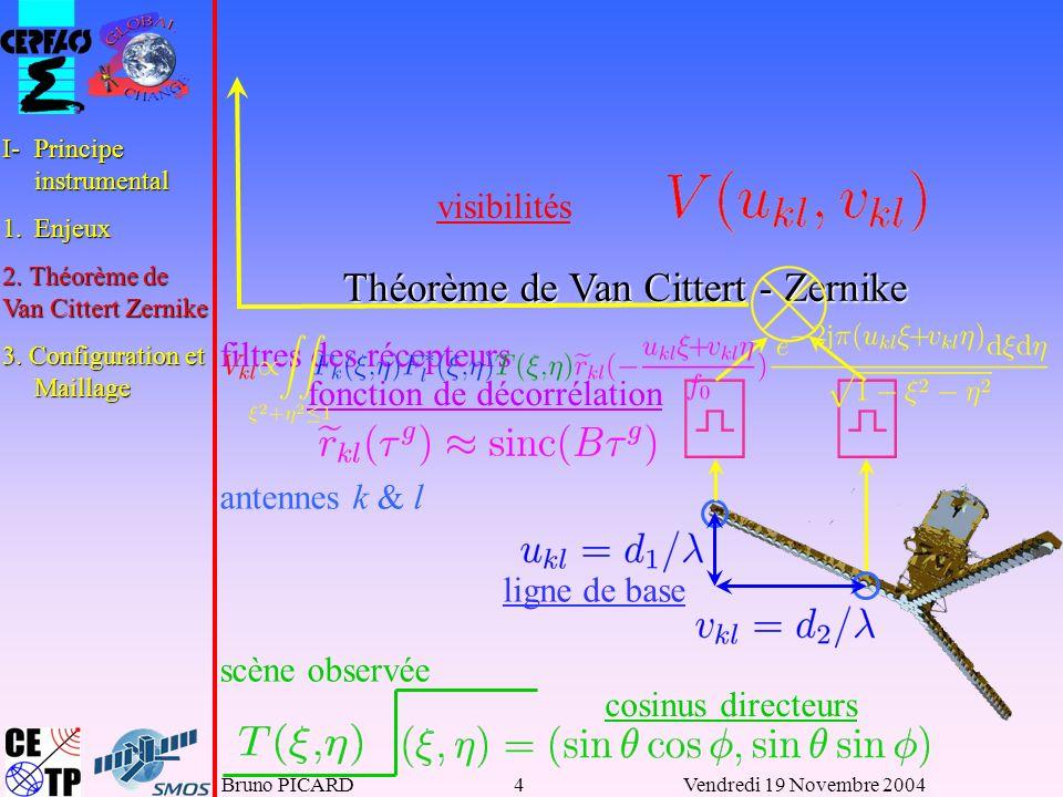 Bruno PICARD35Vendredi 19 Novembre 2004 Mission SMOS / Instrument MIRAS : 21 +2 antennes par bras = 69 antennes Modélisation de linstrument : 6 paramètres dantennes 4 paramètres pour les filtres 2 largeurs à mi hauteur + 4 erreurs dorientation fréquence centrale + largeur de bande + phase (retard et origine) 690 paramètres 4693 mesures instrumentales I-Principe instrumental II-Fenêtrage III - Reconstruction IV – Auto- caractérisation