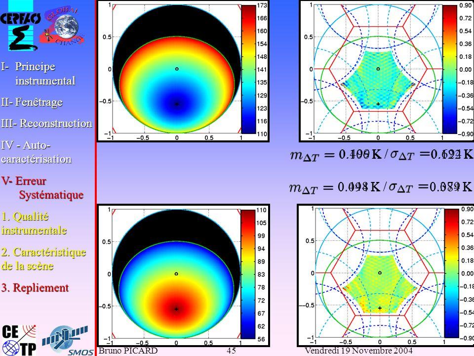 Bruno PICARD45Vendredi 19 Novembre 2004 0.448 K / 0.379 K 0.499 K / 0.694 K 0.094 K / 0.084 K 0.106 K / 0.122 K I-Principe instrumental II-Fenêtrage III- Reconstruction IV - Auto- caractérisation V- Erreur Systématique 1.