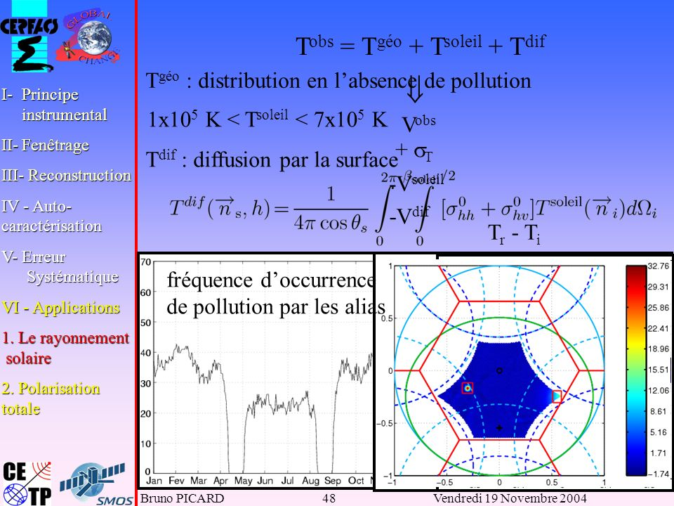 Bruno PICARD48Vendredi 19 Novembre 2004 T obs = T géo + T soleil + T dif 1x10 5 K < T soleil < 7x10 5 K T géo : distribution en labsence de pollution T dif : diffusion par la surface V obs T r - T i + T -V soleil -V dif I-Principe instrumental II-Fenêtrage III- Reconstruction IV - Auto- caractérisation V- Erreur Systématique VI - Applications 1.