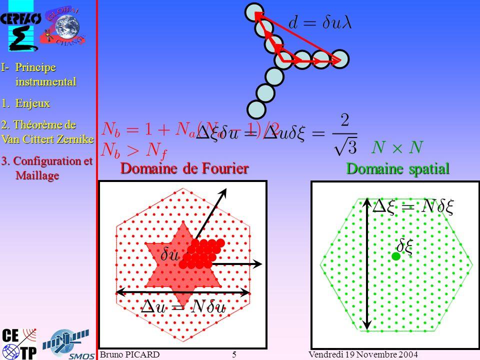 Bruno PICARD16Vendredi 19 Novembre 2004 Rééchantillonnage hexagonal cartésien interpolation « classique » interpolation de Fourier : FFT I-Principe instrumental II-Fenêtrage 1.Apodisation 2.