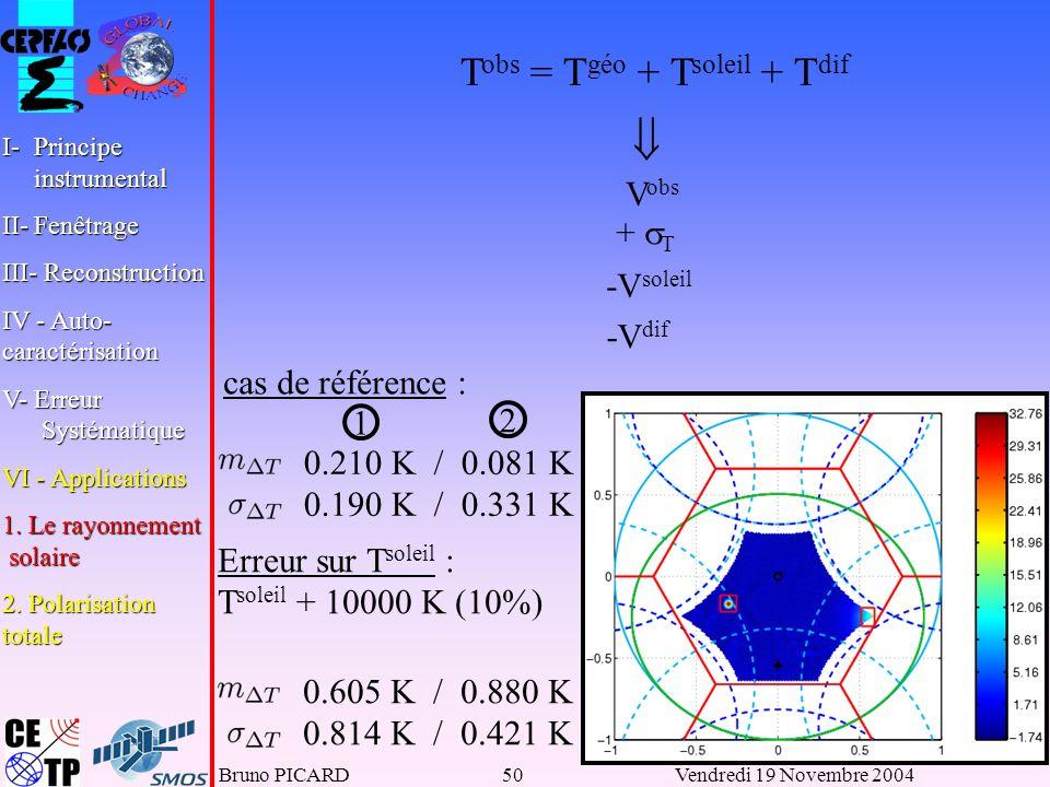 Bruno PICARD50Vendredi 19 Novembre 2004 T obs = T géo + T soleil + T dif V obs + T -V soleil -V dif cas de référence : 1 2 0.210 K / 0.081 K 0.190 K / 0.331 K Erreur sur T soleil : T soleil + 10000 K (10%) 0.605 K / 0.880 K 0.814 K / 0.421 K I-Principe instrumental II-Fenêtrage III- Reconstruction IV - Auto- caractérisation V- Erreur Systématique VI - Applications 1.