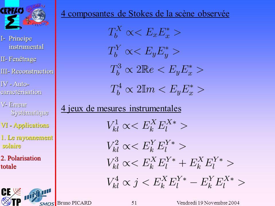 Bruno PICARD51Vendredi 19 Novembre 2004 4 composantes de Stokes de la scène observée 4 jeux de mesures instrumentales I-Principe instrumental II-Fenêtrage III- Reconstruction IV - Auto- caractérisation V- Erreur Systématique VI - Applications 1.