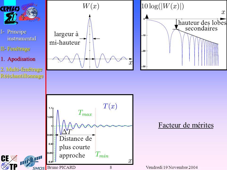 Bruno PICARD9Vendredi 19 Novembre 2004 valeurs non nulles avec, il subsiste des valeurs non nulles au bord de la bande passante avec, les valeurs sont nulles au bord de la bande passante I II adaptation progressive paramétrée par I : II : I-Principe instrumental II-Fenêtrage 1.Apodisation 2.
