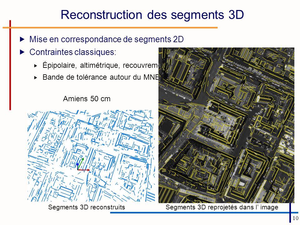 10 Reconstruction des segments 3D Mise en correspondance de segments 2D Contraintes classiques: Épipolaire, altimétrique, recouvrement, photométrique Bande de tolérance autour du MNE pour la validation Amiens 50 cm Segments 3D reconstruits Segments 3D reprojetés dans l image